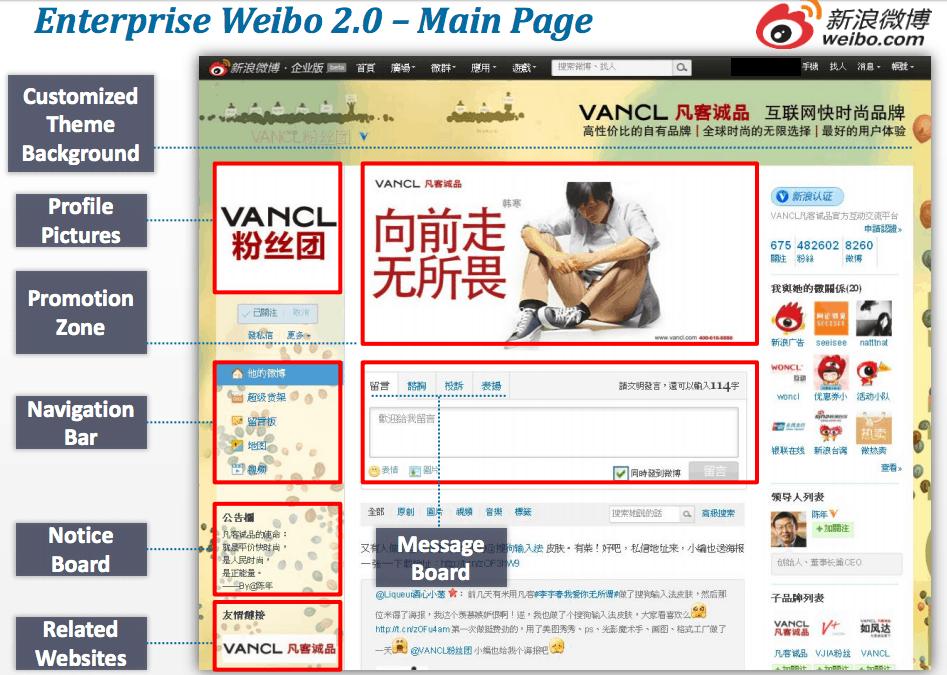Weibo Enterprise