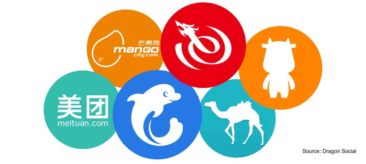 Chinese Online travel agencies'