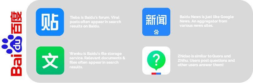 Baidu Services for SEO - Dragon Social
