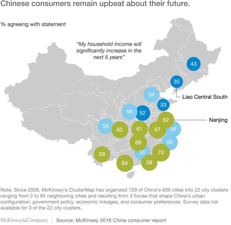 How advertising in China affects rural consumers
