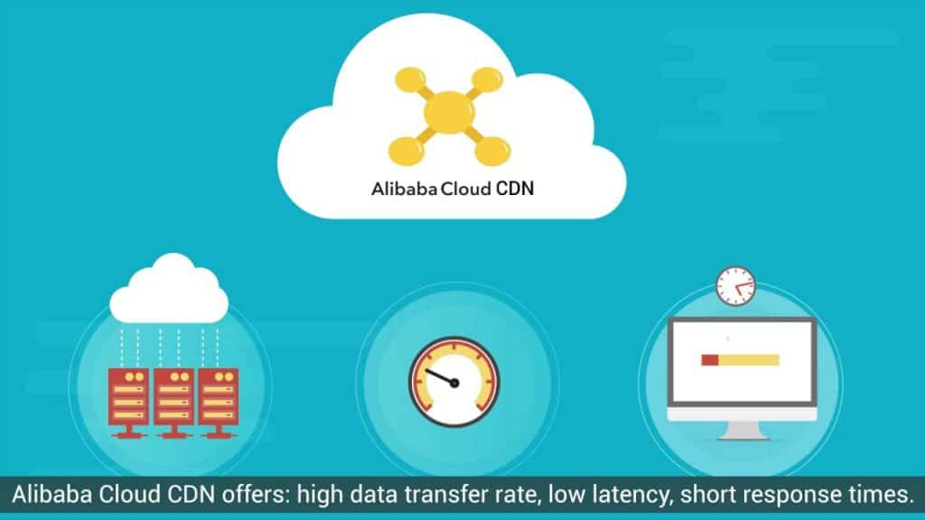 Alibaba also offers CDN services.