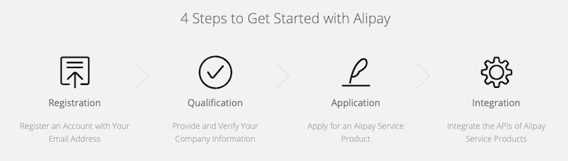 How to get started accepting Alipay! Dragon Social