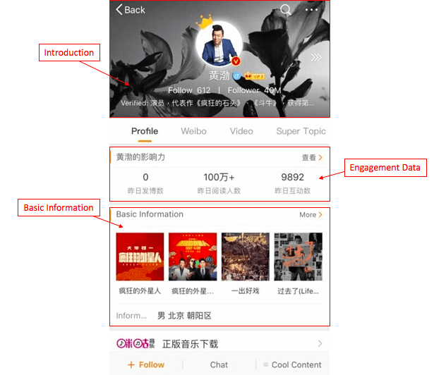 The Ultimate Guide to Sina Weibo: More Than Just Chinese