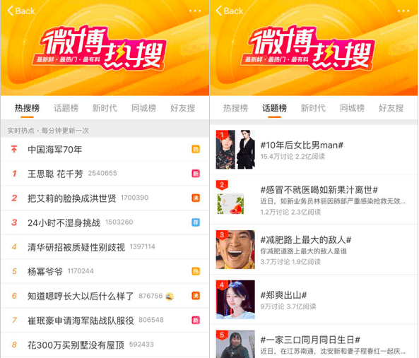 "Weibo's ""Hot Topics"" and ""Trending Searches"" 