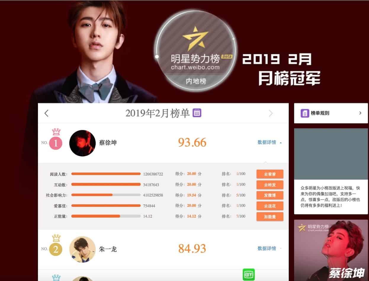 KUN Weibo, Cai Xukun Weibo, Weibo celebrity, Dragon Social