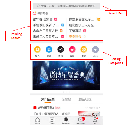 "Weibo's ""Discover"" page 