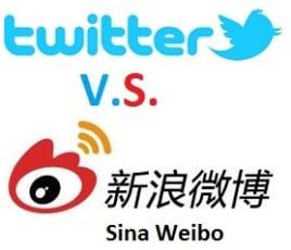 Twitter V.S. Sina Weibo | Dragon Social