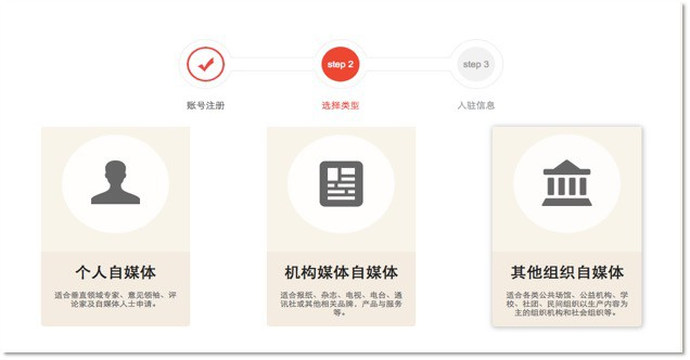 The Contributor Page of Ifeng - Dragon Social