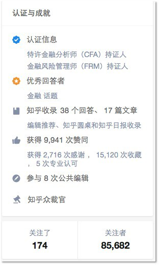 Steven Li's Zhihu Achievements
