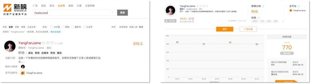 The photo on the left shows the search results after searching the WeChat ID of one of WeChat's most popular KOLs YangFanJame. On the left, we can see the estimated number of fans for the account, as well as a range of other data points.