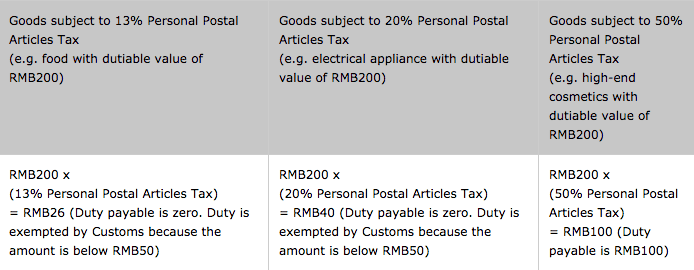 Example of personal postal articles tax calculation | Dragon Social